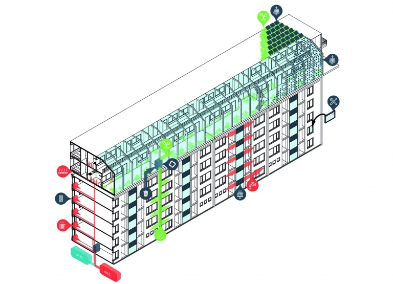 A building model of team SUM with its different areas marked with icons.